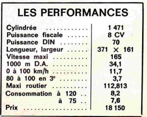 Performances Volkswagen Golf