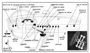Tableau de bord Citroen ID 19