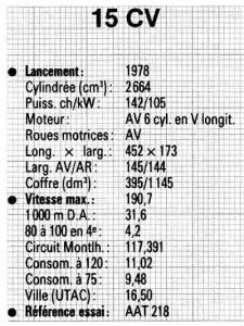 Renault 30 caracteristiques