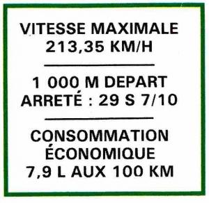Alfa Romeo GTV6 performances
