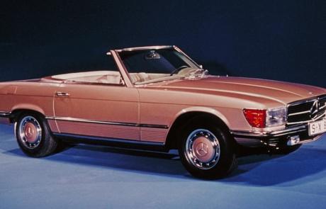 Acheter un cabriolet des années 70